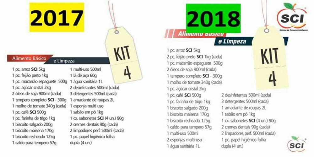 KIT 4 1 - SCI – Sistema de Consumo Inteligente | Oportunidade
