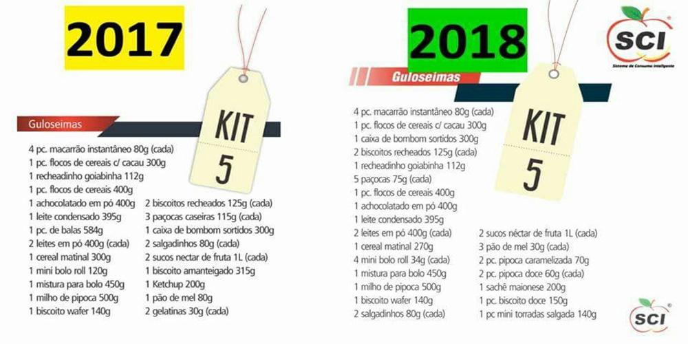 KIT 5 - SCI – Sistema de Consumo Inteligente | Oportunidade