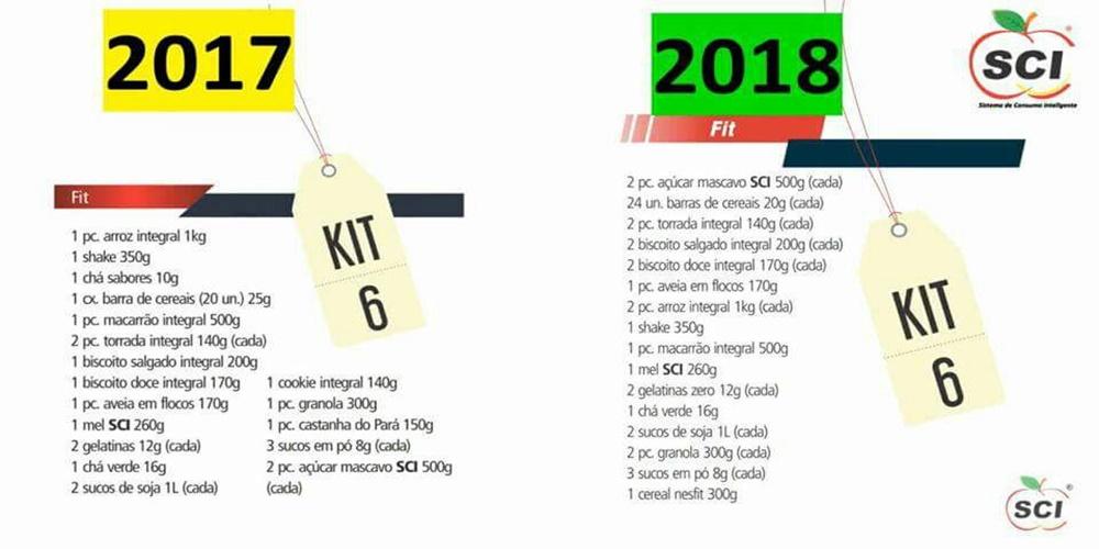 KIT 6 - SCI – Sistema de Consumo Inteligente | Oportunidade