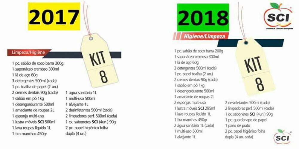 KIT 8 - SCI – Sistema de Consumo Inteligente | Oportunidade