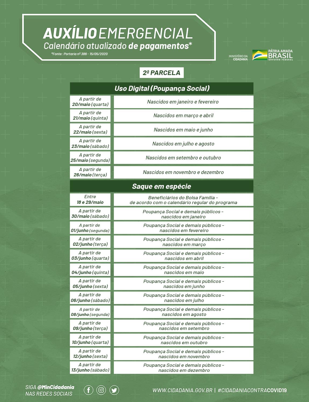 Novo Calendário de Pagamento do Auxílio Emergencial